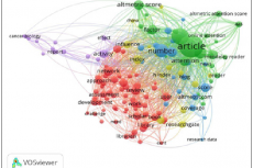 Term visualization map for most co-occurring terms in abstracts and title of the documents